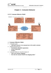 Ch 4 - Consumer Behavior