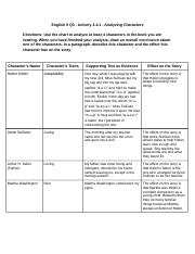English9-Activity 2.4.1-Analyzing Characters