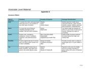 comm156 week 2 appendix e Eth 125 uop courses / uoptutorial -eth 125 week 1 appendix a eth 125 week 1 dq 1 and dq 2 eth 125 week 2 appendix b eth 125 week 2 assignment harvard iat eth 125.
