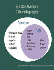GAD_depression_symptoms overlap.pdf