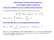 Characteristics of Steady State Response and Example ppt