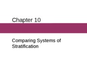 Chap 10 (Strat Systems)