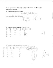Math Logic Truth tables