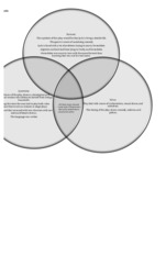 Play Analysis I Venn Diagram Template