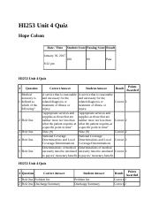 HI253 unit 4 quiz medical clding.docx