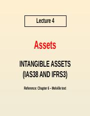 Lecture 4 - Intangible Assets(1).pptx