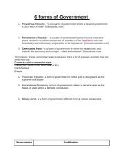 6 forms of Government.docx