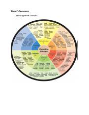 Blooms Taxonomy - The 3 Domains