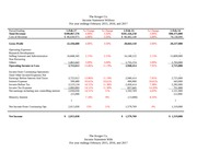 Kroger Income Statements with and without Strategy