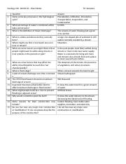 GEOL 210 Block III Worksheet (2).docx