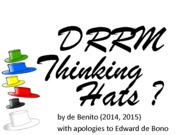 4B - DRRM Thinking Hats - hazards and exposures
