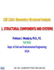 1.Structural Components, Systems, and Loads-Prof.Ju-F2016-rev1