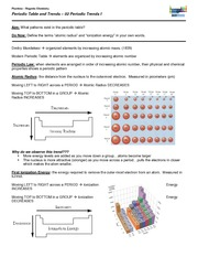 02 Notes - Periodic Trends I