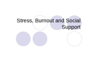 CMN 101 Lecture 8 Stress, Burnout and Social Support
