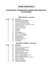 ch02-conceptual-framework-underlying-financial-accounting
