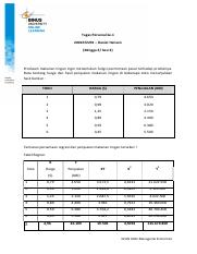 TP1 economics management.pdf