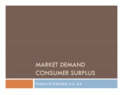5_MarketDemand_ConsumerSurplus