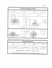 CE 204 final equation sheet S2011.pdf