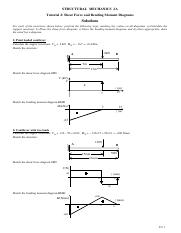 Structural Mechanics 2A Shear Force and Bending Moment Diagrams sol.pdf