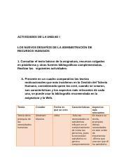 Tarea 1 Gestion Humana Docx Actividades De La Unidad I Los