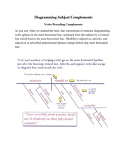 Diagramming_Subject_Complements