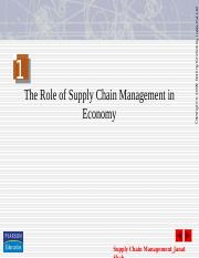 supply-chain-management.ppt