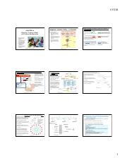 Chapters 14 and 15 Metabolism PPT