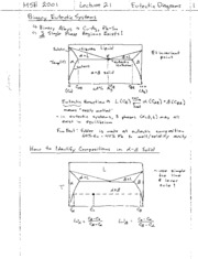 Lecture 21 - Eutectic Diagrams
