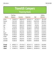 LAB2_2 Part2_TravelUS