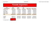 Lab_2-1_Part_1_Facade_Importers_Sales_Analysis