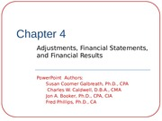 Chapter 4-Adjustments, Financial Statements, and Financial Results