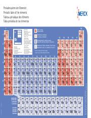 Merck_Periodic_Table.pdf