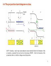 Chapt4-Semiconductor+LEDs-II