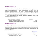Chapter 16 Accounting for Income Taxes Problem and Solutions