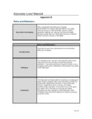 walmart four0functions management Wal-mart internal/external factors technology falls into both external and internal factors and can affect the four functions of management wal-mart is an.