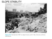 Slope_Stability.pdf