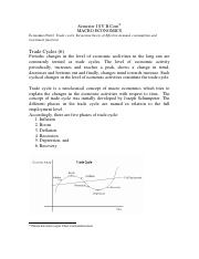 SYBCom_Economics_Part_I
