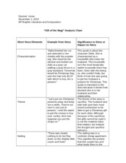 "gift of the magi"" analysis chart desiree jones  ""gift of the magi"" analysis chart desiree jones 1 2015 ap english literature and composition gift of the magi analysis chart short story"
