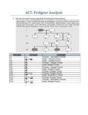 Pedigree Analysis Worksheet