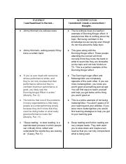 Using Metacognition to engage in deep reading .pdf