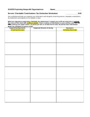 Class 4 Donors Charitable Tax Deduction Worksheet