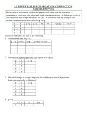 Study Guide on Truth Tables for Negation, Conjunction, and Disjunction