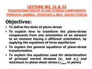 LECTURE # 31 & 32