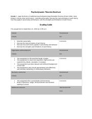 Grading Guide Psychodynamic Theories Brochure (4).docx