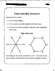 Unit and degree centrality notes
