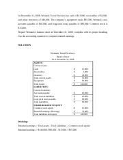 Womack Travel Services-Balance sheet