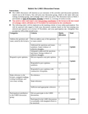 Rubric+for+LMES+Discussion+Forum+L2