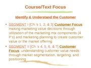 Ch. 01 Creating & Delivering Value