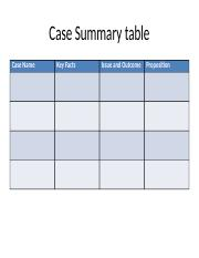 Case and source summary tables.pptx