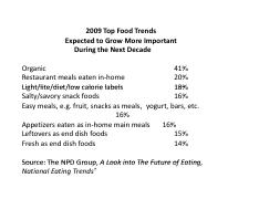 FS HN 101 : Food and the Consumer  - Iowa State - Course Hero